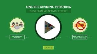 Understanding Phishing