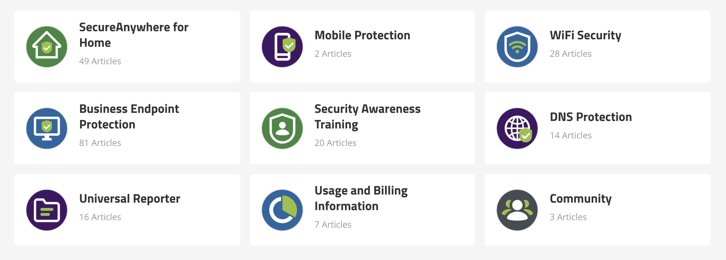 Community Knowledge Base Icons